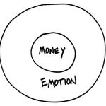money-emotion-pic